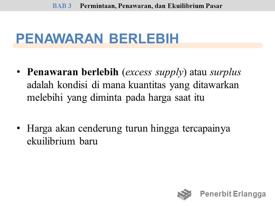PENAWARAN BERLEBIH • Penawaran berlebih (excess supply) atau surplus adalah kondisi di mana kuantitas yang ditawarkan melebihi yang diminta pada harga