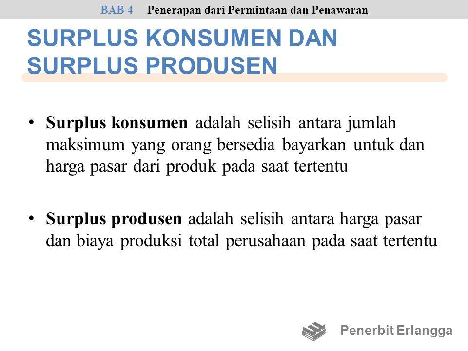 SURPLUS KONSUMEN DAN SURPLUS PRODUSEN • Surplus konsumen adalah selisih antara jumlah maksimum yang orang bersedia bayarkan untuk dan harga pasar dari