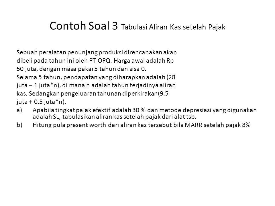 Contoh Soal 3 Tabulasi Aliran Kas setelah Pajak Sebuah peralatan penunjang produksi direncanakan akan dibeli pada tahun ini oleh PT OPQ. Harga awal ad
