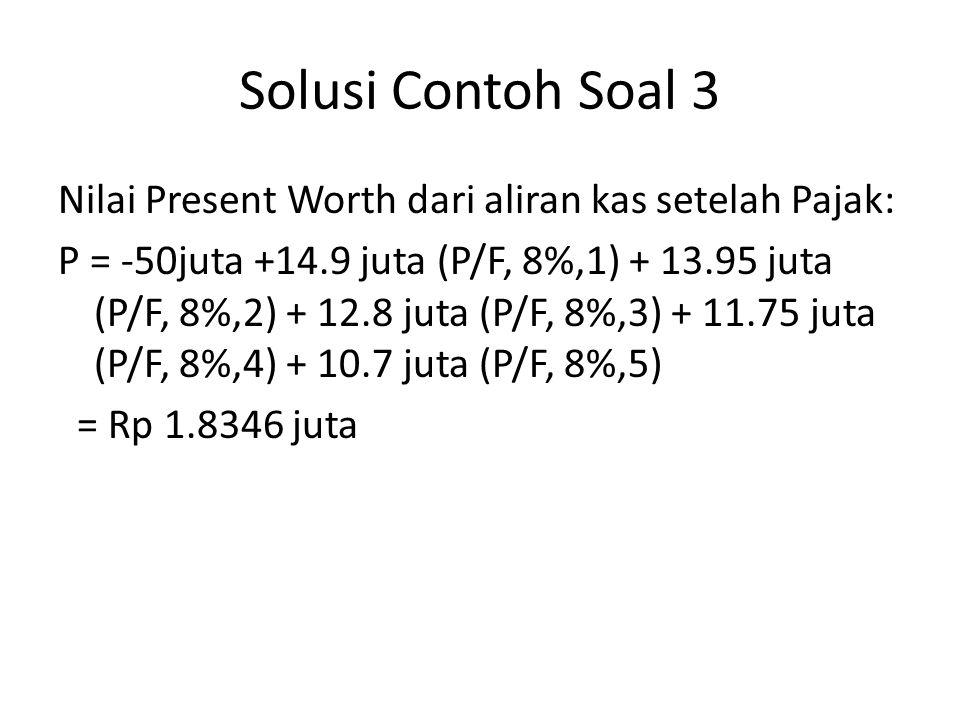 Solusi Contoh Soal 3 Nilai Present Worth dari aliran kas setelah Pajak: P = -50juta +14.9 juta (P/F, 8%,1) + 13.95 juta (P/F, 8%,2) + 12.8 juta (P/F,