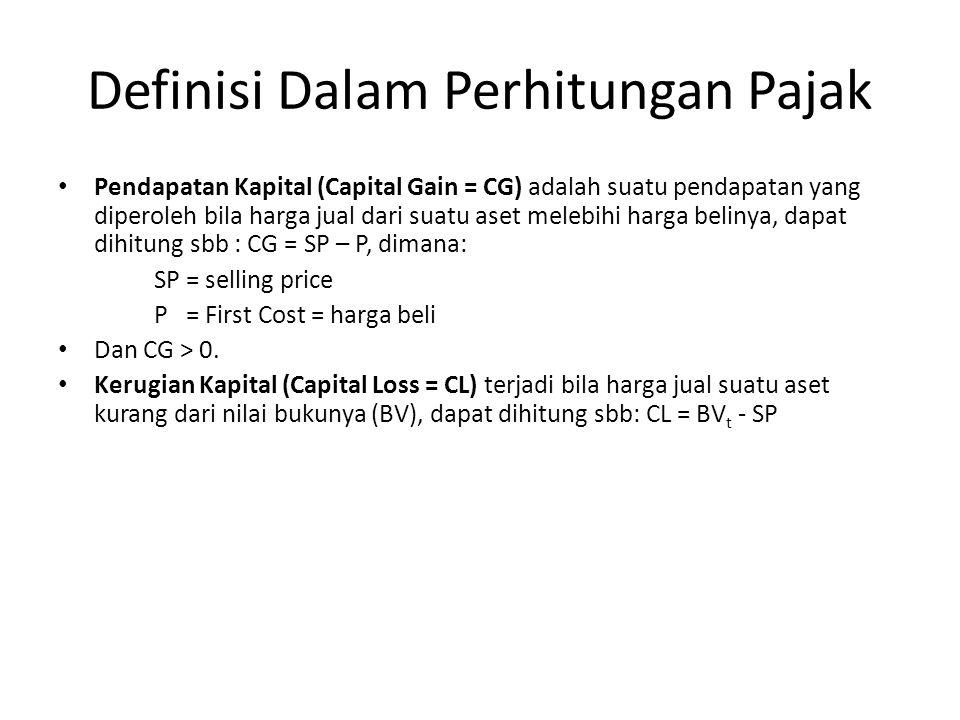 Definisi Dalam Perhitungan Pajak • Pendapatan Kapital (Capital Gain = CG) adalah suatu pendapatan yang diperoleh bila harga jual dari suatu aset meleb