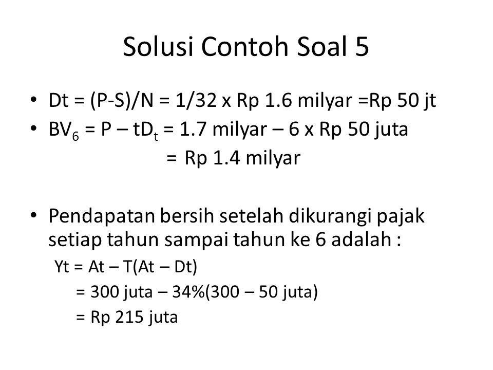 Solusi Contoh Soal 5 • Dt = (P-S)/N = 1/32 x Rp 1.6 milyar =Rp 50 jt • BV 6 = P – tD t = 1.7 milyar – 6 x Rp 50 juta = Rp 1.4 milyar • Pendapatan bers