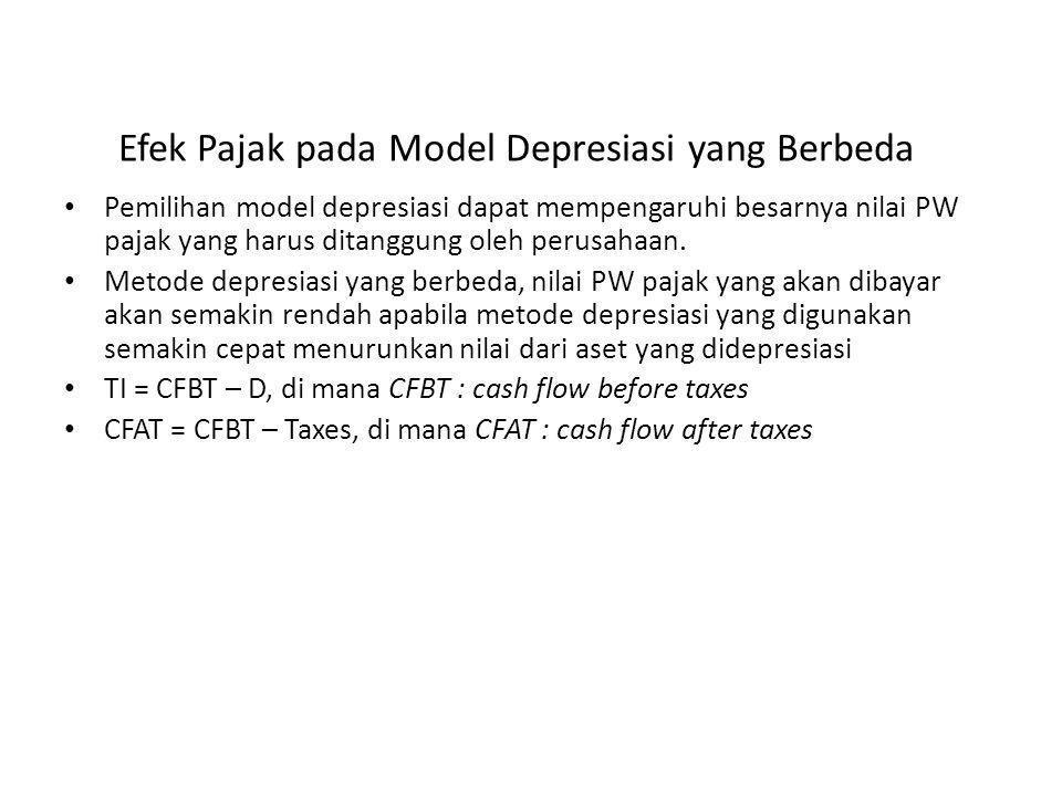 Efek Pajak pada Model Depresiasi yang Berbeda • Pemilihan model depresiasi dapat mempengaruhi besarnya nilai PW pajak yang harus ditanggung oleh perus