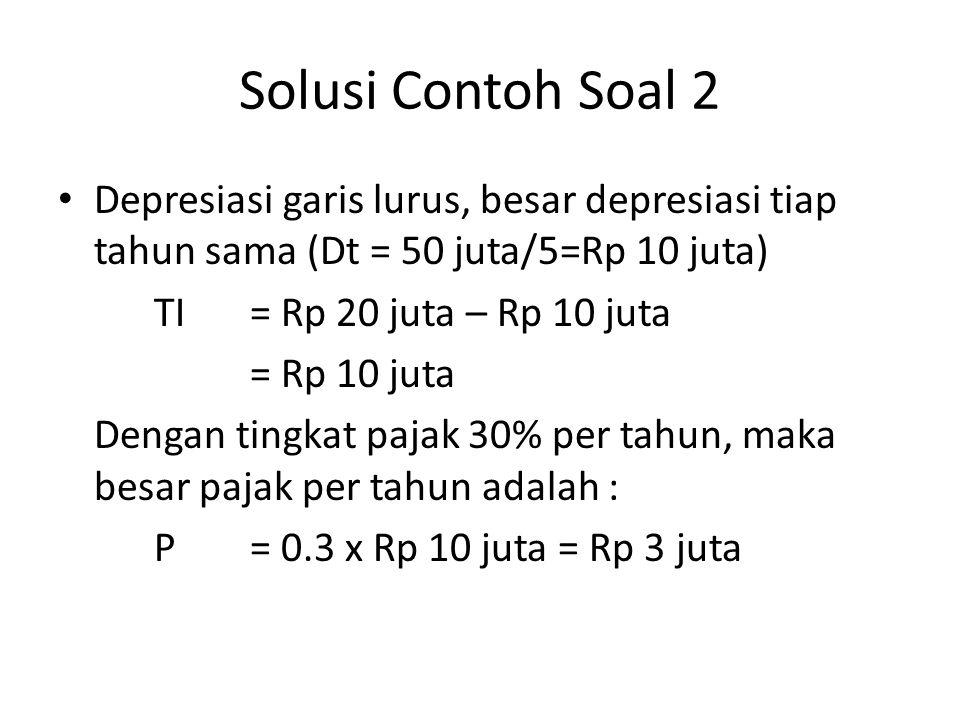 Solusi Contoh Soal 2 • Depresiasi garis lurus, besar depresiasi tiap tahun sama (Dt = 50 juta/5=Rp 10 juta) TI = Rp 20 juta – Rp 10 juta = Rp 10 juta