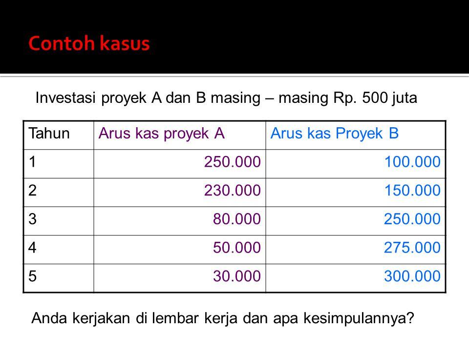 TahunArus kas proyek AArus kas Proyek B 1250.000100.000 2230.000150.000 380.000250.000 450.000275.000 530.000300.000 Investasi proyek A dan B masing –