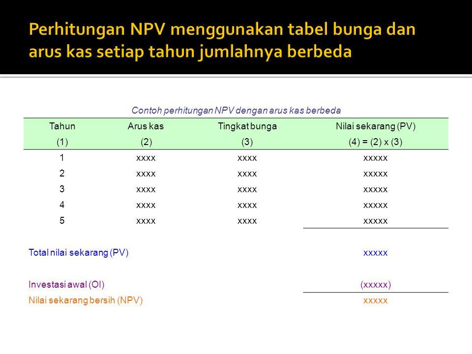 Contoh perhitungan NPV dengan arus kas berbeda TahunArus kasTingkat bungaNilai sekarang (PV) (1)(2)(3)(4) = (2) x (3) 1xxxx xxxxx 2xxxx xxxxx 3xxxx xx