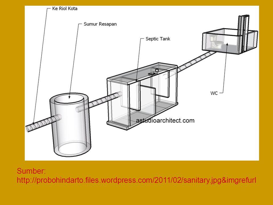 Sumber: http://probohindarto.files.wordpress.com/2011/02/sanitary.jpg&imgrefurl