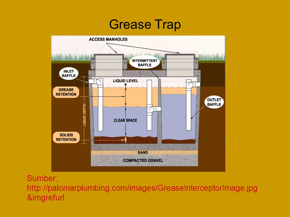 Grease Trap Sumber: http://palomarplumbing.com/images/GreaseInterceptorImage.jpg &imgrefurl