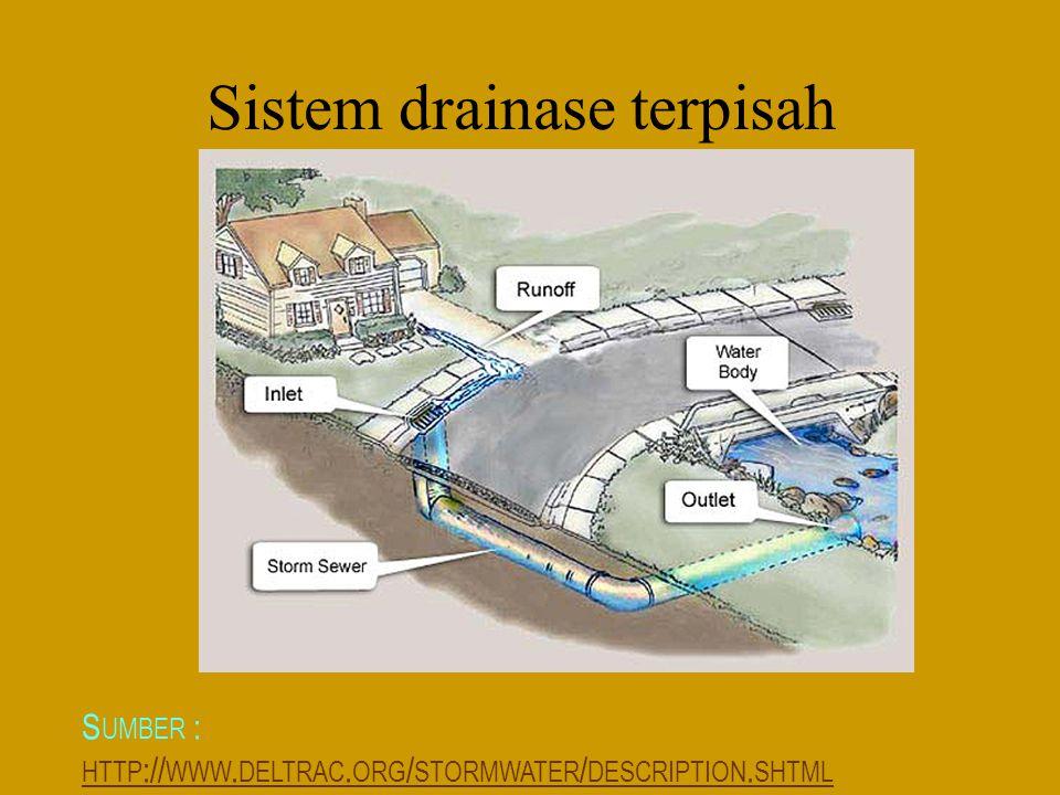 Sistem drainase terpisah S UMBER : HTTP :// WWW.DELTRAC.