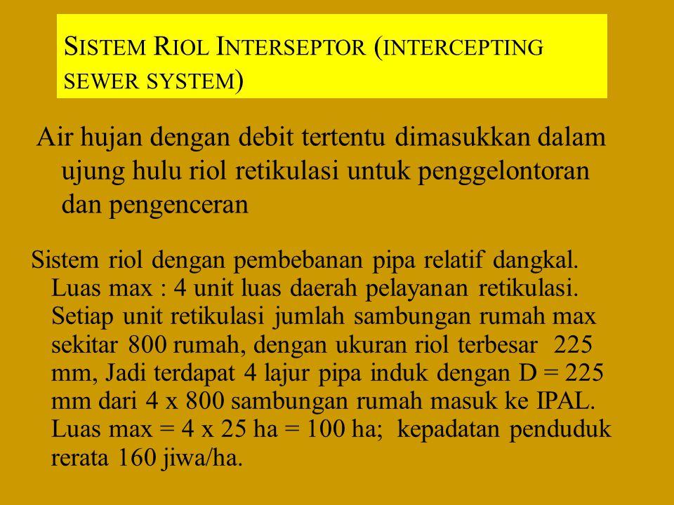 Air hujan dengan debit tertentu dimasukkan dalam ujung hulu riol retikulasi untuk penggelontoran dan pengenceran S ISTEM R IOL I NTERSEPTOR ( INTERCEPTING SEWER SYSTEM ) Sistem riol dengan pembebanan pipa relatif dangkal.