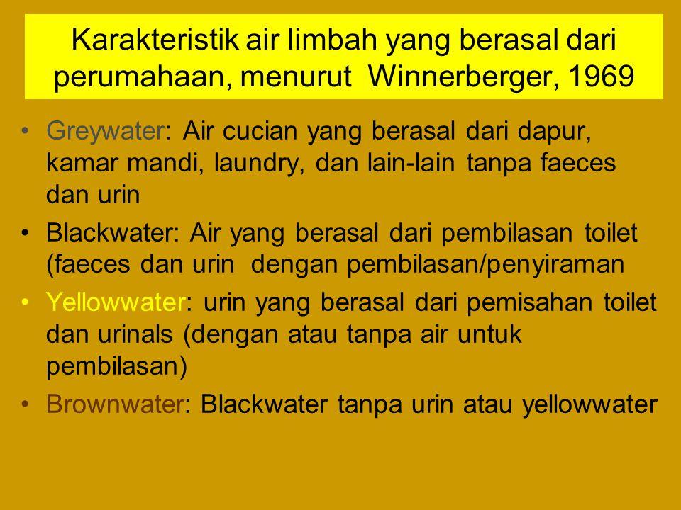 Karakteristik air limbah yang berasal dari perumahaan, menurut Winnerberger, 1969 •Greywater: Air cucian yang berasal dari dapur, kamar mandi, laundry, dan lain-lain tanpa faeces dan urin •Blackwater: Air yang berasal dari pembilasan toilet (faeces dan urin dengan pembilasan/penyiraman •Yellowwater: urin yang berasal dari pemisahan toilet dan urinals (dengan atau tanpa air untuk pembilasan) •Brownwater: Blackwater tanpa urin atau yellowwater