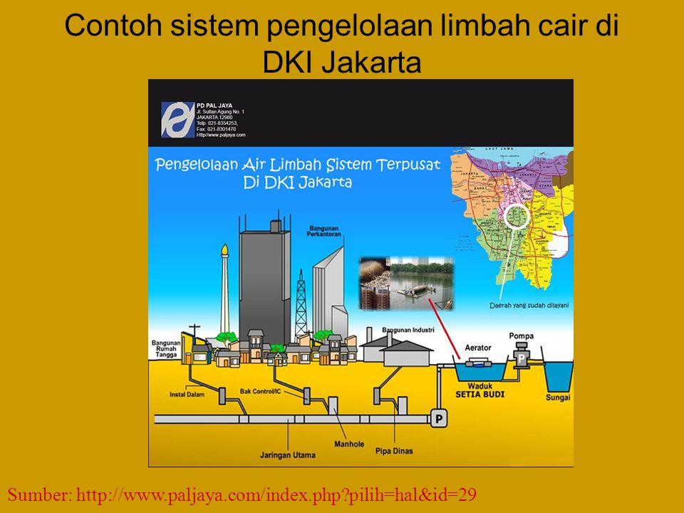 Contoh sistem pengelolaan limbah cair di DKI Jakarta Sumber: http://www.paljaya.com/index.php?pilih=hal&id=29