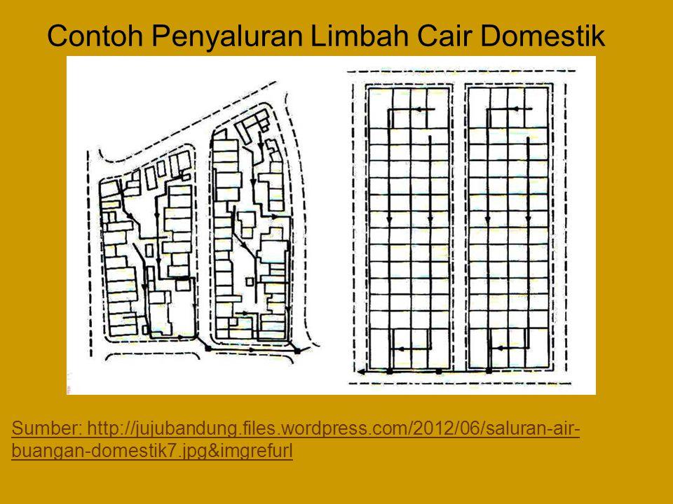 Contoh Penyaluran Limbah Cair Domestik Sumber: http://jujubandung.files.wordpress.com/2012/06/saluran-air- buangan-domestik7.jpg&imgrefurl