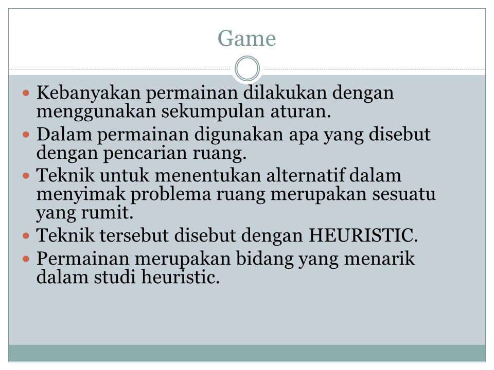Game  Kebanyakan permainan dilakukan dengan menggunakan sekumpulan aturan.  Dalam permainan digunakan apa yang disebut dengan pencarian ruang.  Tek