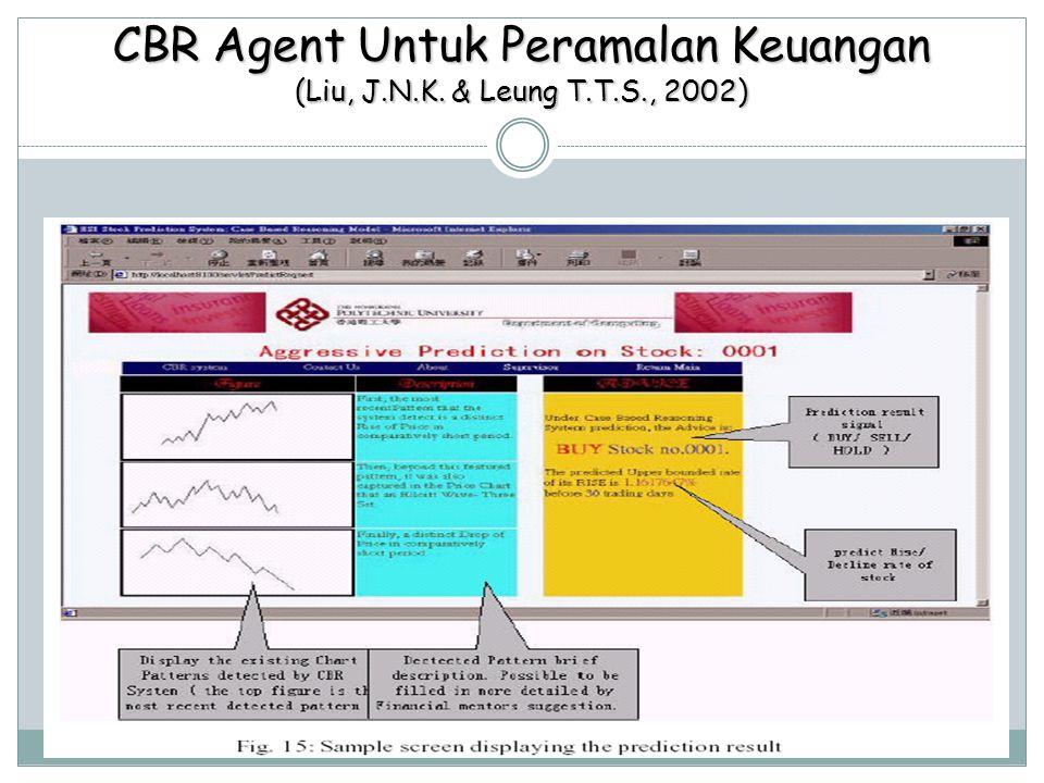 CBR Agent Untuk Peramalan Keuangan (Liu, J.N.K. & Leung T.T.S., 2002)