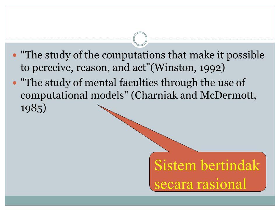 Rangkuman-Definisi  Sistem yang berfikir seperti manusia  Sistem yang bertindak seperti manusia  Sistem yang berfikir secara rasional  Sistem yang bertindak secara rasional