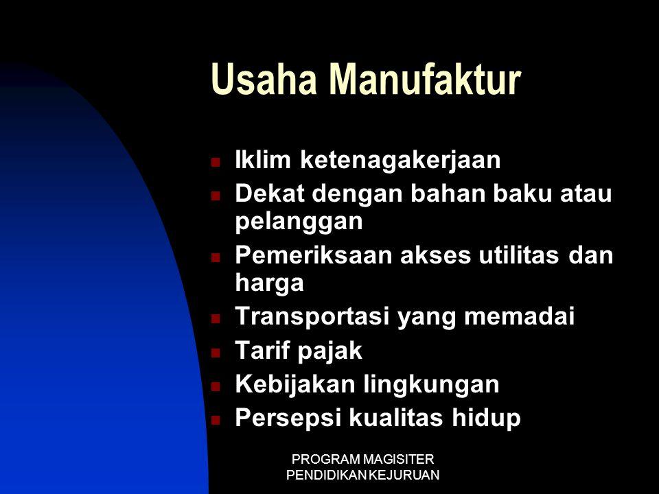 PROGRAM MAGISITER PENDIDIKAN KEJURUAN Usaha Manufaktur  Iklim ketenagakerjaan  Dekat dengan bahan baku atau pelanggan  Pemeriksaan akses utilitas d