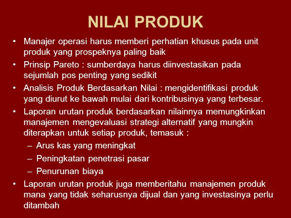 NILAI PRODUK •Manajer operasi harus memberi perhatian khusus pada unit produk yang prospeknya paling baik •Prinsip Pareto : sumberdaya harus diinvesta