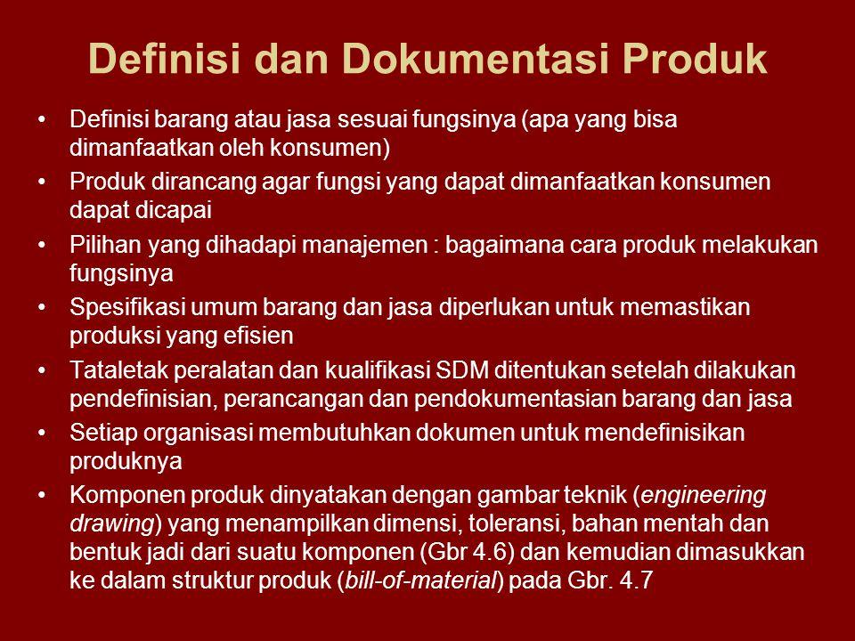 Definisi dan Dokumentasi Produk Membuat atau Membeli •Keputusan untuk membuat sendiri atau membeli komponen •Keputusan membuat : komponen apa yang akan diproduksi •Keputusan membeli : komponen apa yang akan dibeli •Produk standar dapat dibeli dan tidak memerlukan gambar teknik ataupun struktur produk karena spesifikasinya dianggap cukup