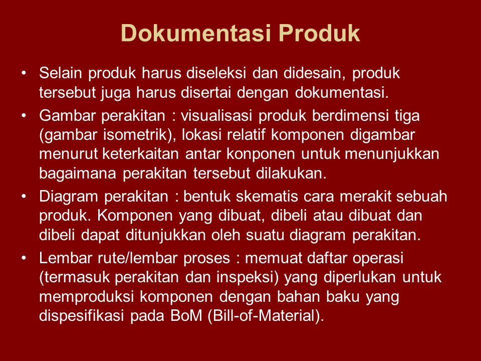 Dokumentasi Produk •Selain produk harus diseleksi dan didesain, produk tersebut juga harus disertai dengan dokumentasi. •Gambar perakitan : visualisas