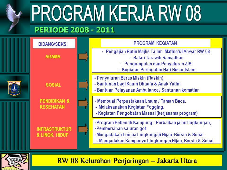 PERIODE 2008 - 2011 BIDANG/SEKSI AGAMA SOSIAL PROGRAM KEGIATAN PENDIDIKAN & KESEHATAN INFRASTRUKTUR & LINGK. HIDUP - Penyaluran Beras Miskin (Raskin).