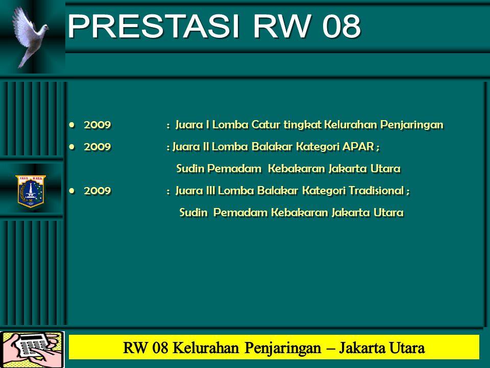 •2009 : Juara I Lomba Catur tingkat Kelurahan Penjaringan •2009 : Juara II Lomba Balakar Kategori APAR ; Sudin Pemadam Kebakaran Jakarta Utara •2009: