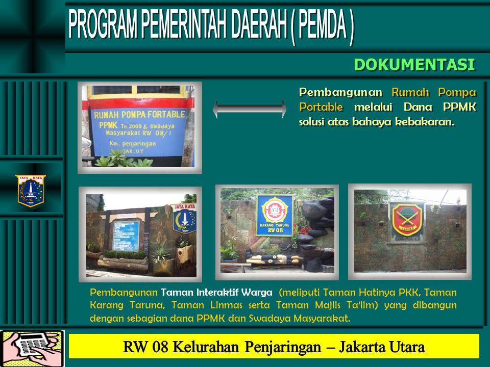 DOKUMENTASI Pembangunan Rumah Pompa Portable melalui Dana PPMK solusi atas bahaya kebakaran. Pembangunan Taman Interaktif Warga (meliputi Taman Hatiny