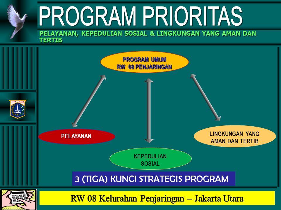 PERIODE 2008 - 2011 BIDANG/SEKSI PELAYANAN MASY TIBUM PROGRAM KEGIATAN PEMBERDAYAAN PEREMPUAN PEMUDA & OR Memberikan Pelayanan administratif masyarakat.