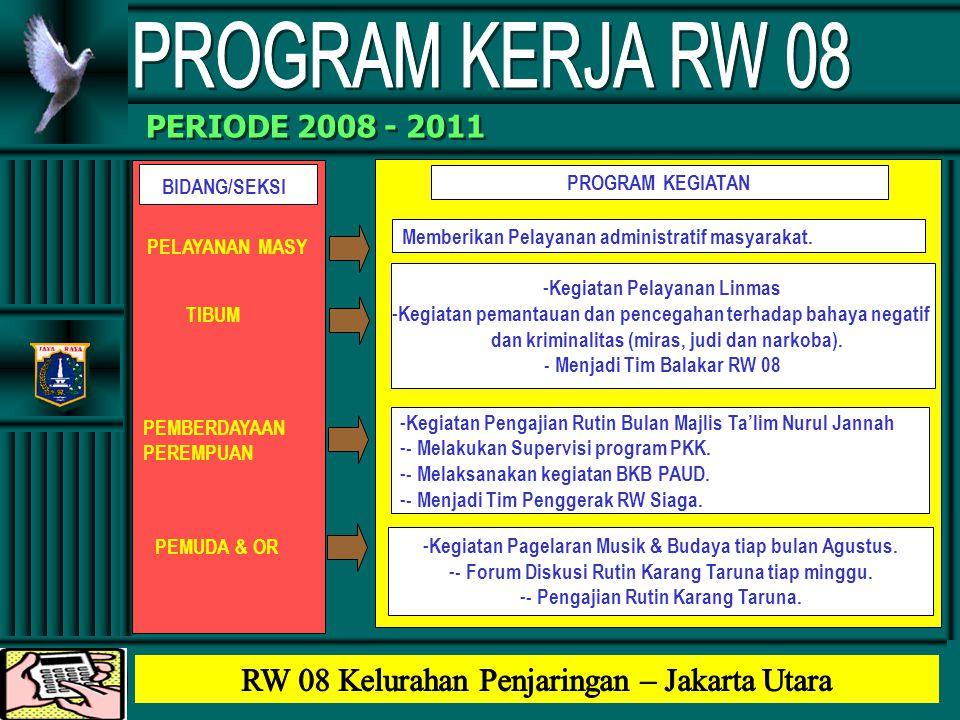 PERIODE 2008 - 2011 BIDANG/SEKSI AGAMA SOSIAL PROGRAM KEGIATAN PENDIDIKAN & KESEHATAN INFRASTRUKTUR & LINGK.