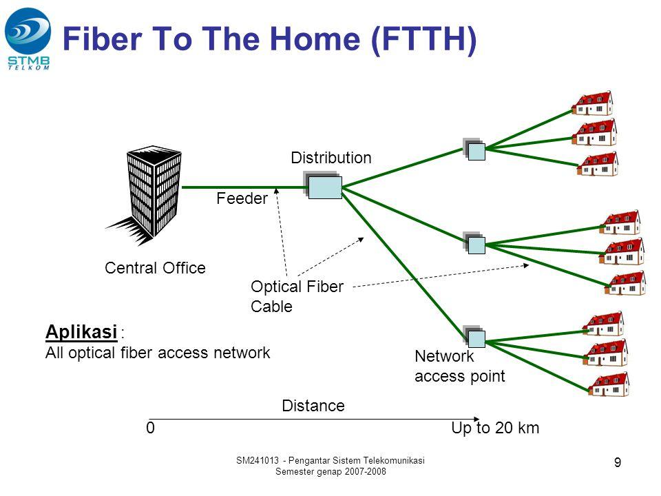 SM241013 - Pengantar Sistem Telekomunikasi Semester genap 2007-2008 10 Hybrid Fiber Coaxial (HFC) •HFC adalah jaringan akses yang mengkombinasikan coaxial dan fiber optik •Hybrid node : mengkonversi sinyal optik menjadi sinyal elektris untuk ditransmisikan ke user terminal melalui kabel coaxial Hybrid Node Coaxial cable Optical Fibers Central Office / Head End