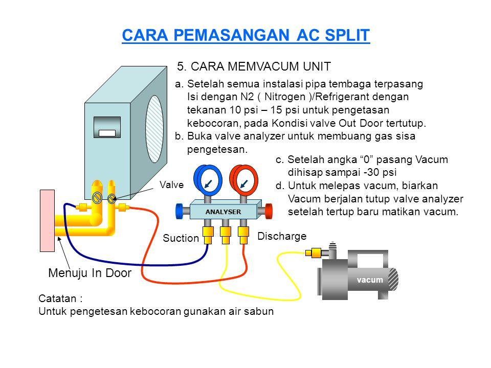 CARA PEMASANGAN AC SPLIT 5. CARA MEMVACUM UNIT a. Setelah semua instalasi pipa tembaga terpasang Isi dengan N2 ( Nitrogen )/Refrigerant dengan tekanan