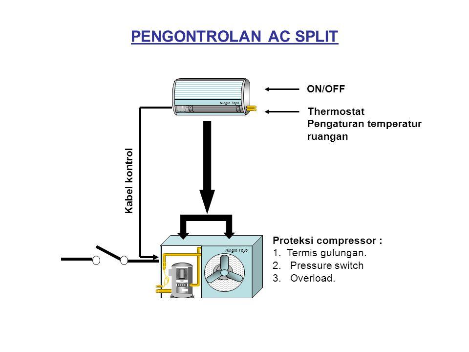 PENGONTROLAN AC SPLIT Ningin Toyo ON/OFF Thermostat Pengaturan temperatur ruangan Kabel kontrol Proteksi compressor : 1. Termis gulungan. 2.Pressure s