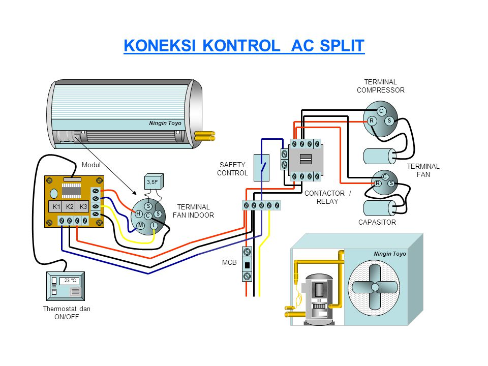 Wiring diagram modul ac split efcaviation wiring diagram modul ac split go look importantbook electronic water conditioner ac asfbconference2016 Choice Image