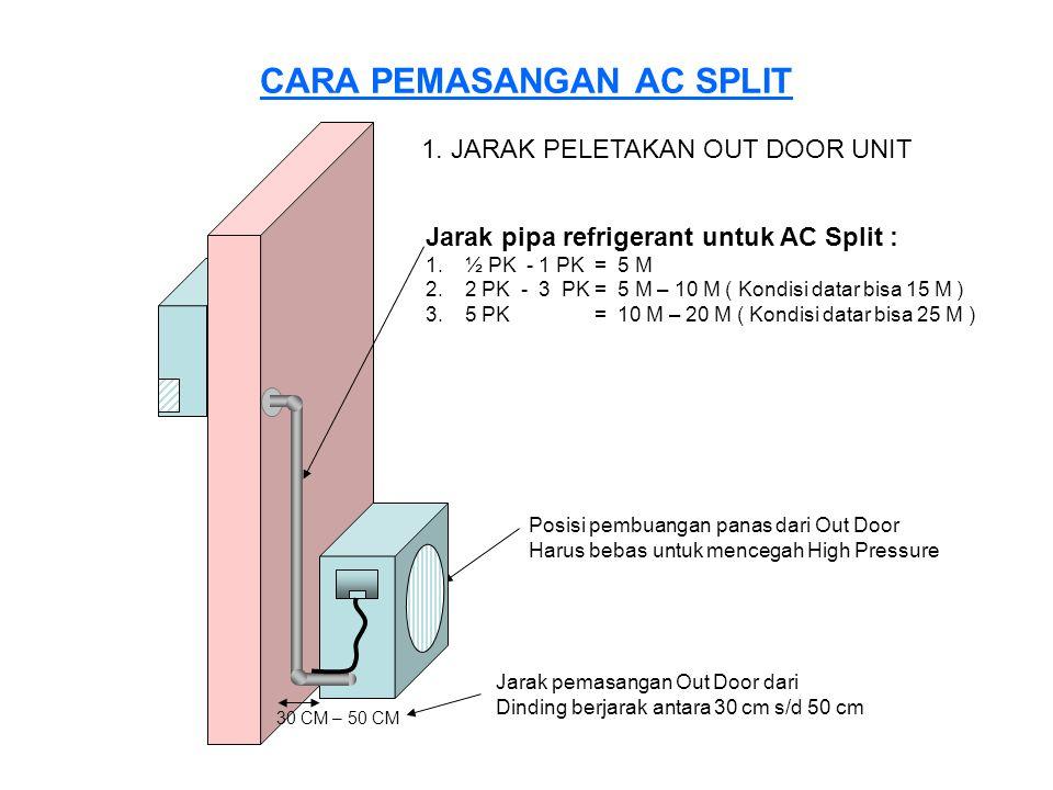 Jarak pemasangan Out Door dari Dinding berjarak antara 30 cm s/d 50 cm Posisi pembuangan panas dari Out Door Harus bebas untuk mencegah High Pressure