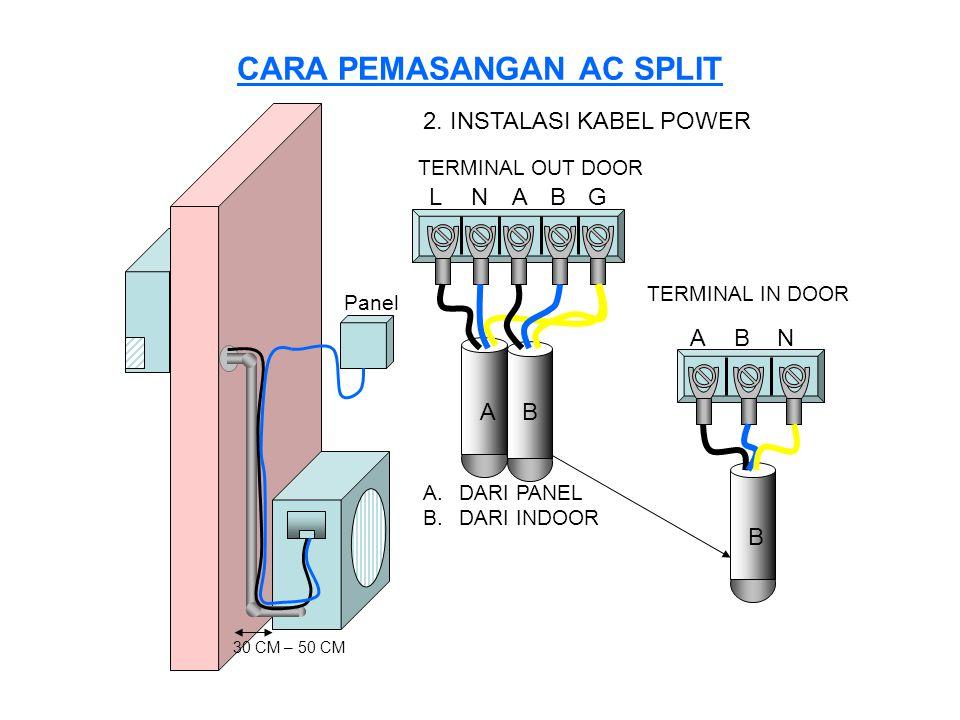 30 CM – 50 CM Panel 2. INSTALASI KABEL POWER A.DARI PANEL B.DARI INDOOR LNABG AB TERMINAL OUT DOOR ABN TERMINAL IN DOOR B CARA PEMASANGAN AC SPLIT