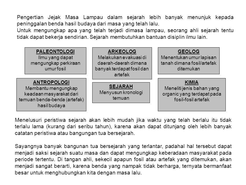 Untuk mudah memahami pentingnya peninggalan sejarah, bagaimana kalau kita telusuri Kota Jakarta.