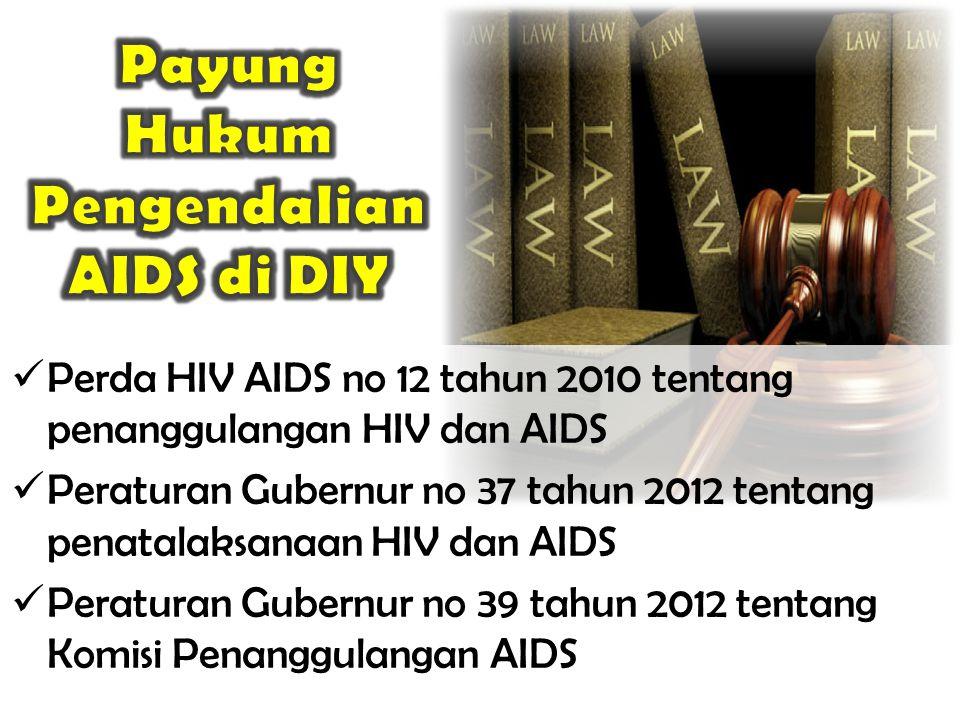  Perda HIV AIDS no 12 tahun 2010 tentang penanggulangan HIV dan AIDS  Peraturan Gubernur no 37 tahun 2012 tentang penatalaksanaan HIV dan AIDS  Per