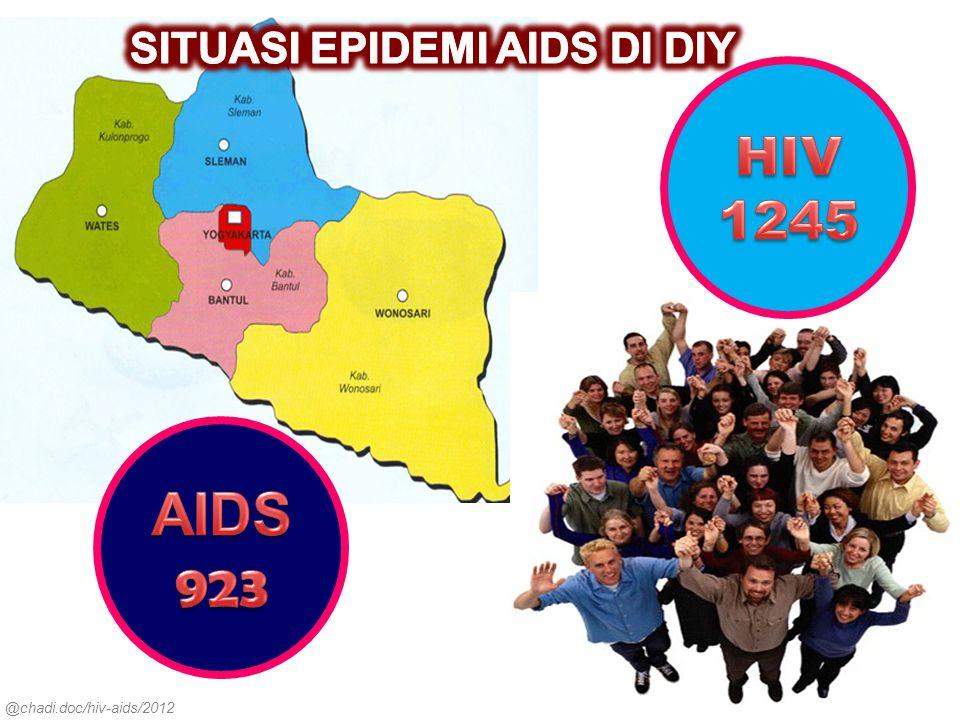 Sumber : Data surveilans HIV dan AIDS Seksi P2 Dinkes DIY Created by @chadi WD 2011