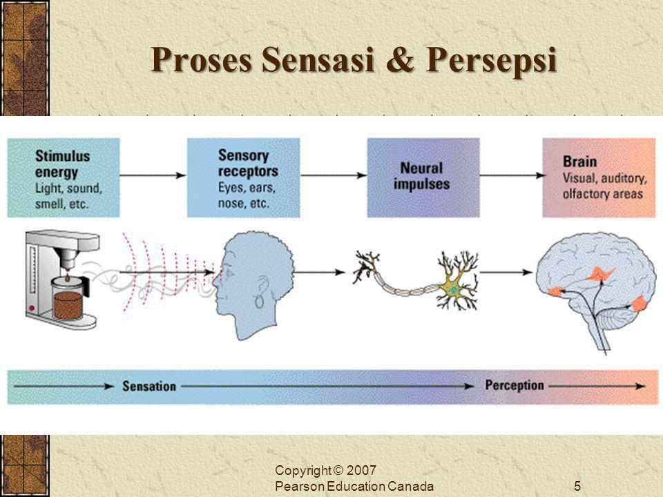 Copyright © 2007 Pearson Education Canada45 Parapsychology J.
