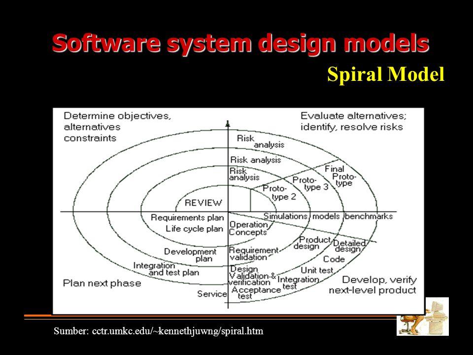 Software system design models Spiral Model Sumber: cctr.umkc.edu/~kennethjuwng/spiral.htm