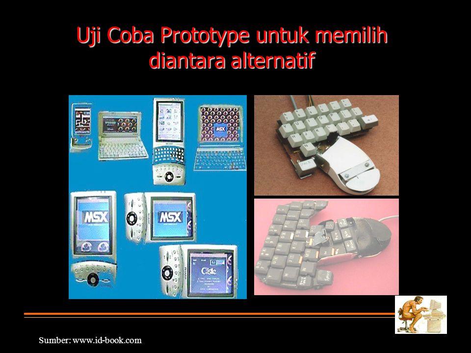 Uji Coba Prototype untuk memilih diantara alternatif Sumber: www.id-book.com