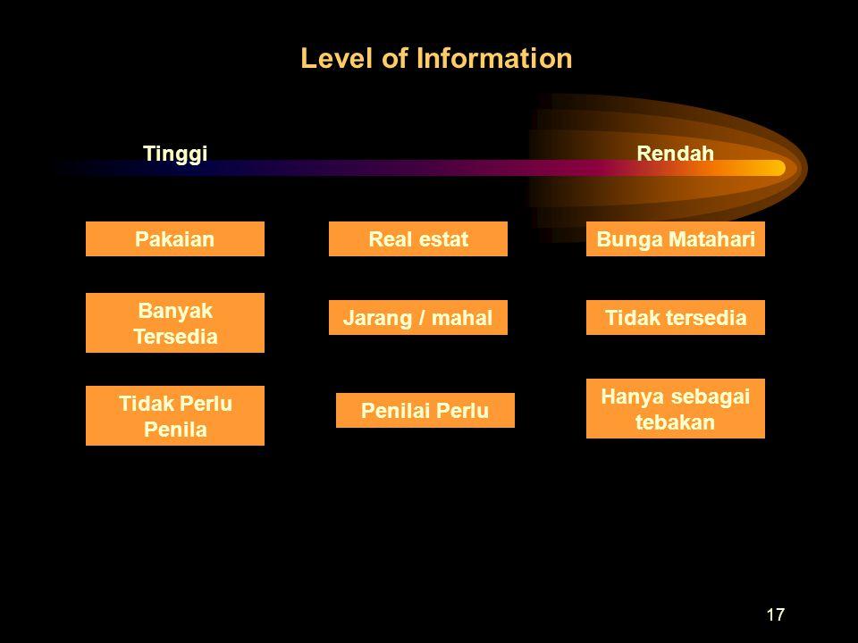 17 Level of Information Tinggi Pakaian Banyak Tersedia Tidak Perlu Penila Real estat Jarang / mahal Penilai Perlu Bunga Matahari Tidak tersedia Hanya