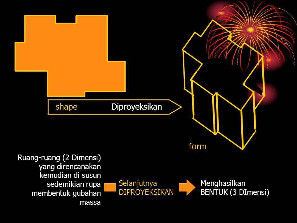 R-4 R-1 R-3 R-2 R-5 R-N shape form Diproyeksikan Ruang-ruang (2 Dimensi) yang direncanakan kemudian di susun sedemikian rupa membentuk gubahan massa S