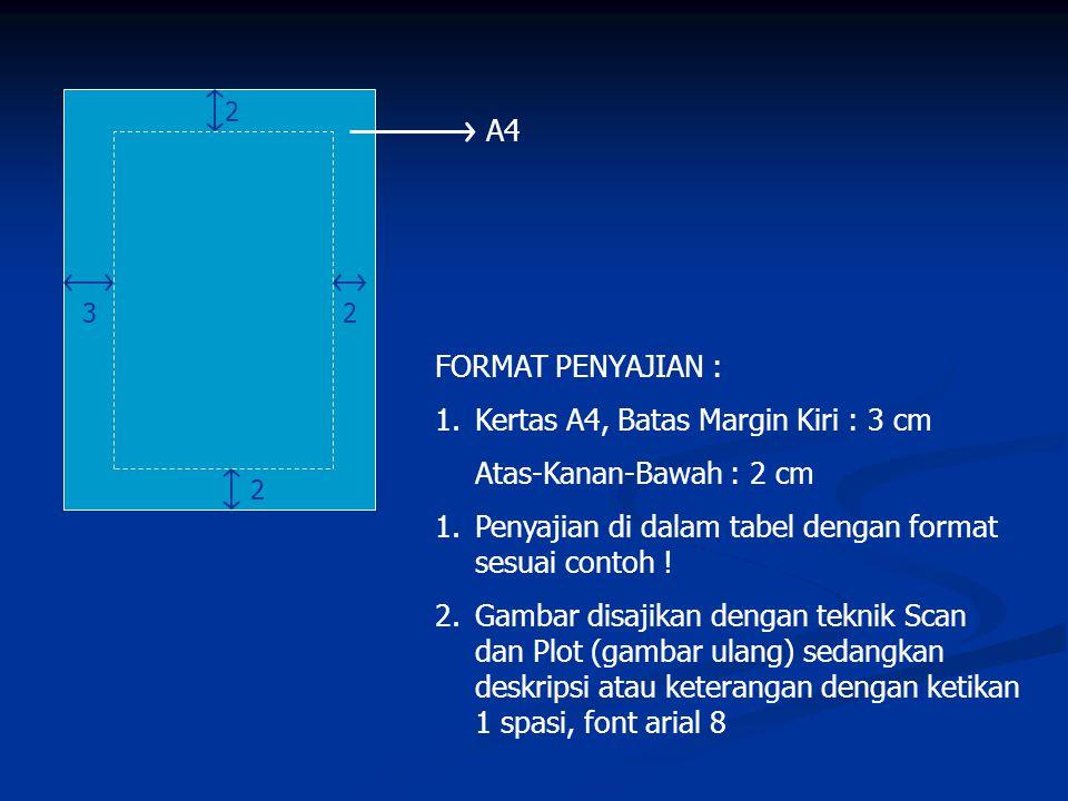 FORMAT PENYAJIAN : 1.Kertas A4, Batas Margin Kiri : 3 cm Atas-Kanan-Bawah : 2 cm 1.Penyajian di dalam tabel dengan format sesuai contoh ! 2.Gambar dis