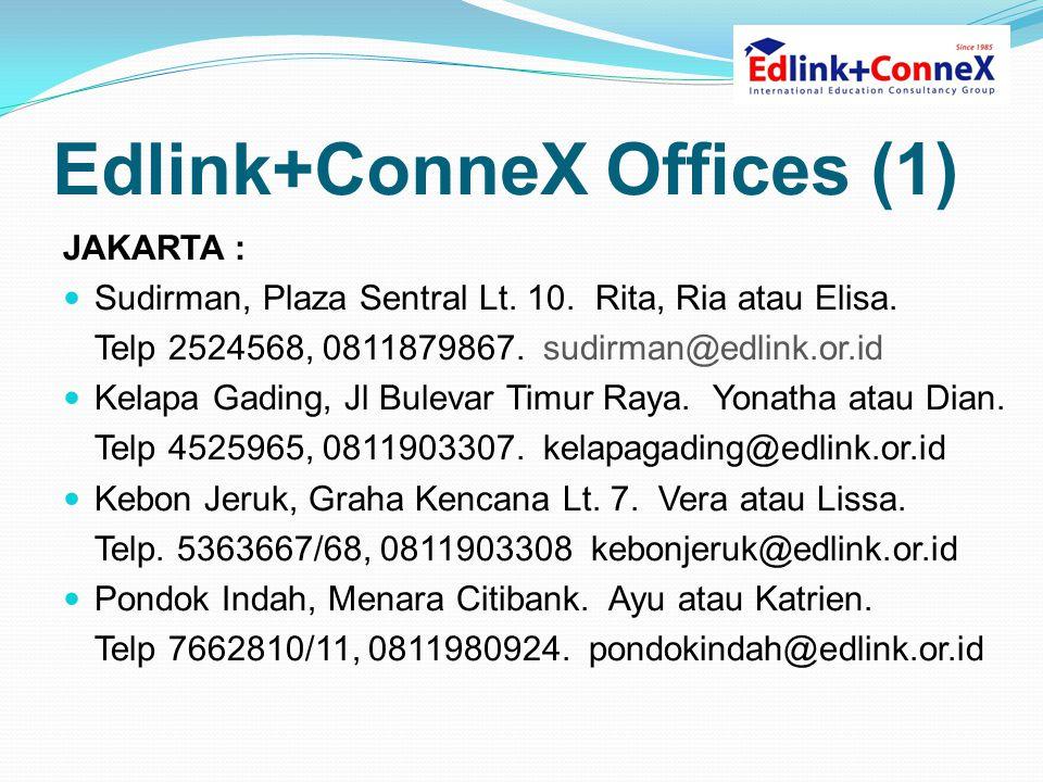 Edlink+ConneX Offices (1) JAKARTA :  Sudirman, Plaza Sentral Lt.