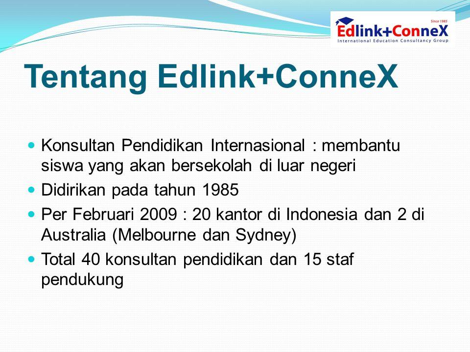 Tentang Edlink+ConneX  Konsultan Pendidikan Internasional : membantu siswa yang akan bersekolah di luar negeri  Didirikan pada tahun 1985  Per Februari 2009 : 20 kantor di Indonesia dan 2 di Australia (Melbourne dan Sydney)  Total 40 konsultan pendidikan dan 15 staf pendukung