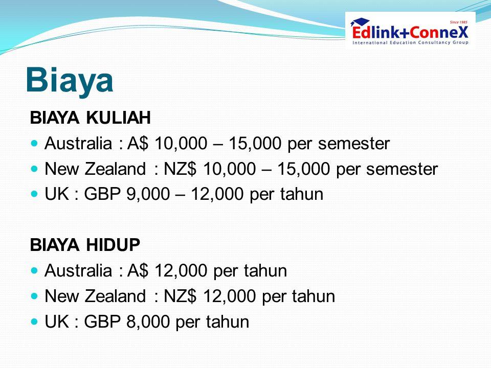 Biaya BIAYA KULIAH  Australia : A$ 10,000 – 15,000 per semester  New Zealand : NZ$ 10,000 – 15,000 per semester  UK : GBP 9,000 – 12,000 per tahun BIAYA HIDUP  Australia : A$ 12,000 per tahun  New Zealand : NZ$ 12,000 per tahun  UK : GBP 8,000 per tahun