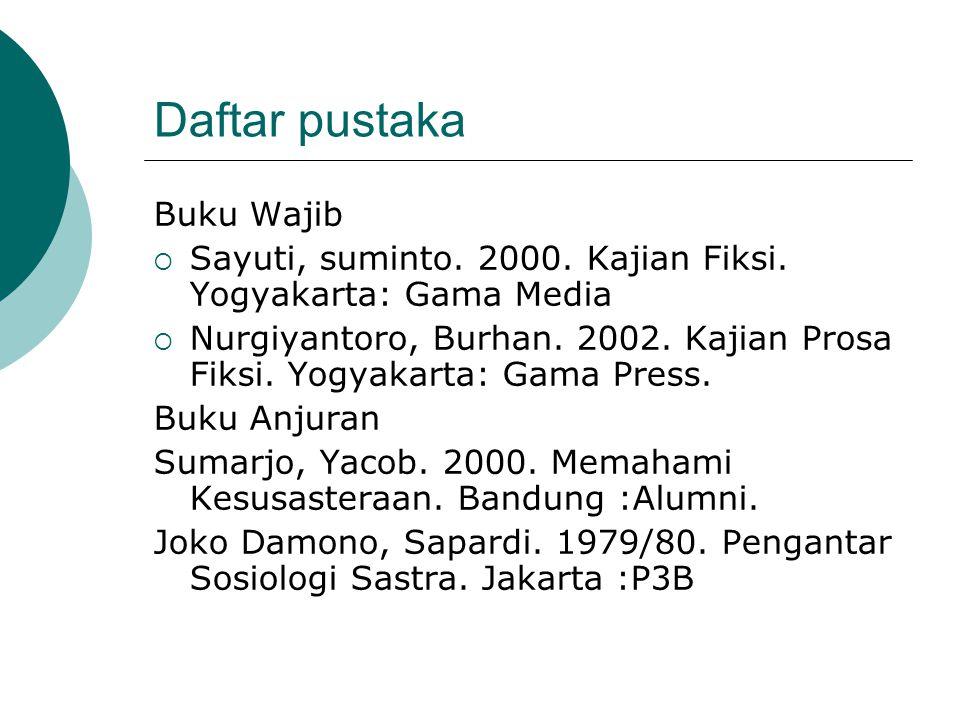BAHAN BELAJAR PPERKEMBANGAN FIKSI INDONESIA (MODERN 1920-2000-AN) PPENDEKATAN KAJIAN (SASTRA DALAM PERSPEKTIF SOSIAL, PSIKOLOGI, SEMIOTIK, RESEPSI, DAN DISCOURSE, AGAMA, FEMINISME (WACANA) UUNSUR-UNSUR INTRINSIK DAN EKSTRINSIK PPRAKTIK PENGKAJIAN FIKSI