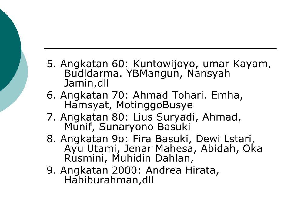 Sastra Indonesia dgn Konteks G30S 1.Ronggeng Dukuh Paruk, AT 2.