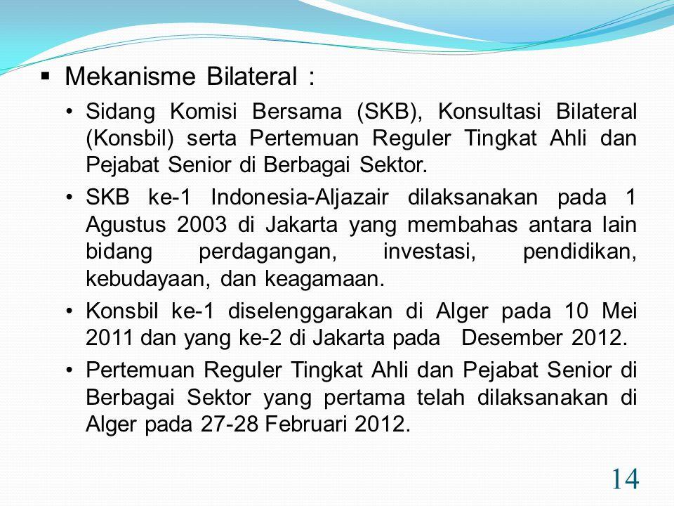 14  Mekanisme Bilateral : •Sidang Komisi Bersama (SKB), Konsultasi Bilateral (Konsbil) serta Pertemuan Reguler Tingkat Ahli dan Pejabat Senior di Ber